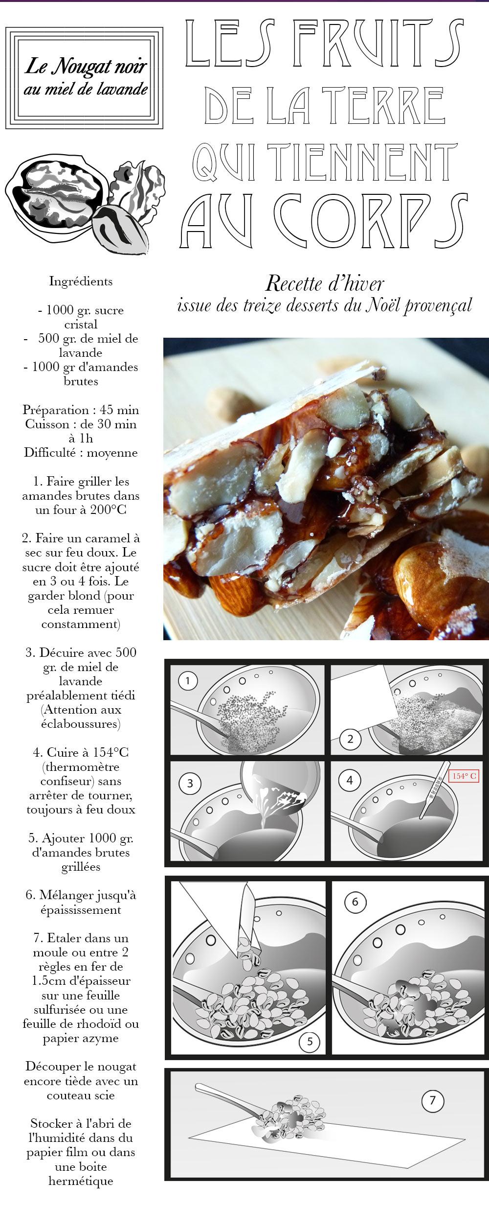 La Gazette strange froots - la recette de cet hiver !! LES FRUITS QUI TIENNENT AU CORPS